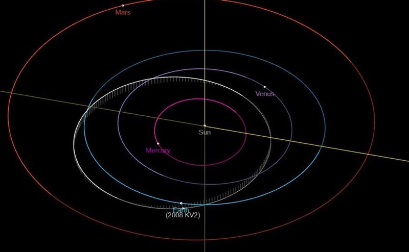 asteroide 2008 KV2 27 de junio