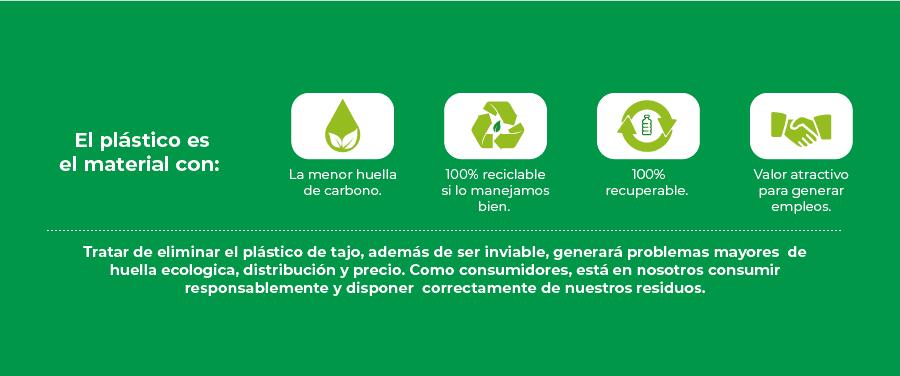 Ecología y Compromiso Empresarial / ECOCE