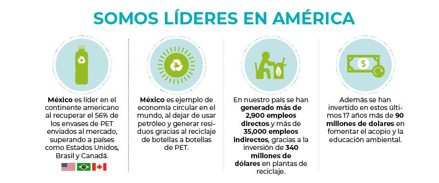 Imagen: Ecología y Compromiso Empresarial.