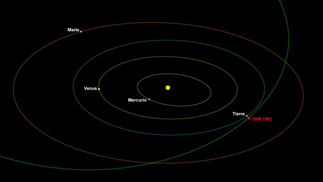 asteroide 1998 OR2 NSA Tierra planeta