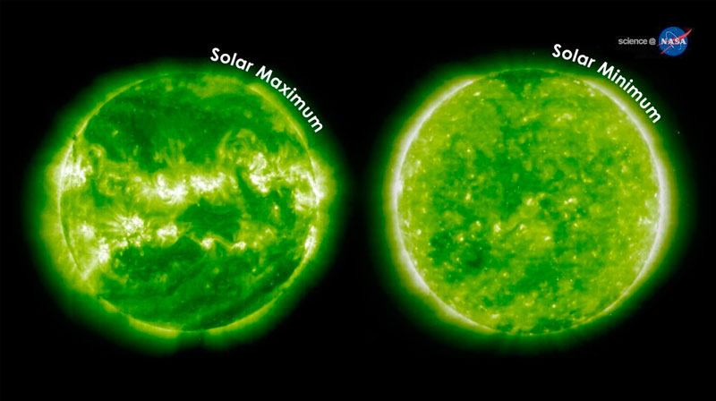 NASA Sol baja actividad solar