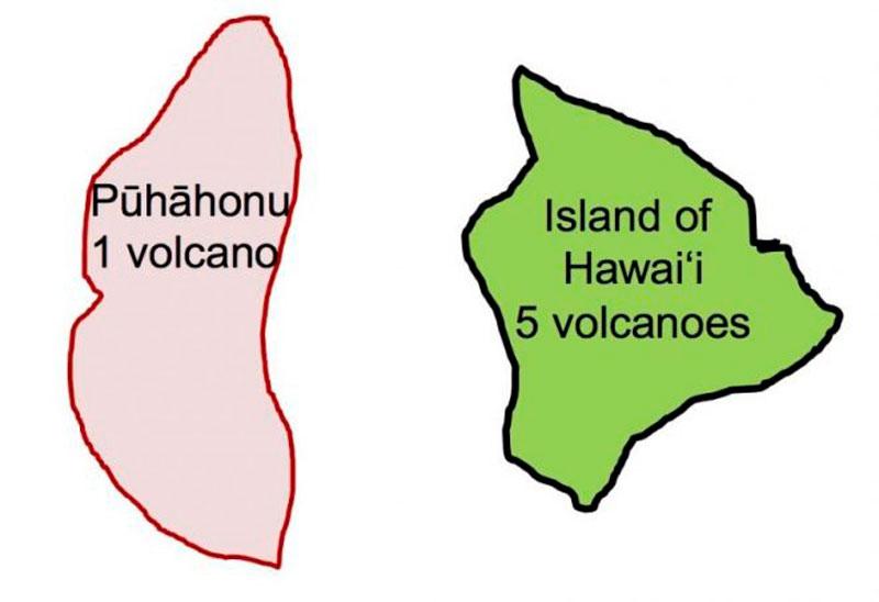 Pūhāhonu isla de Hawái volcanes