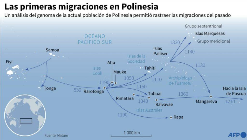 como llegaron los hombres de polinesia hasta la isla de pascua